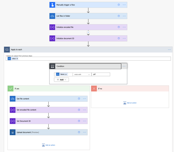 Screenshot of a power automate flow